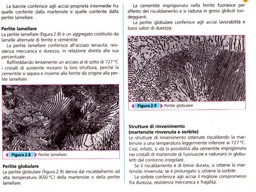 Struttura_Cristallina_Acciai_3.jpg
