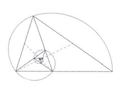 triangolo aureo.jpg