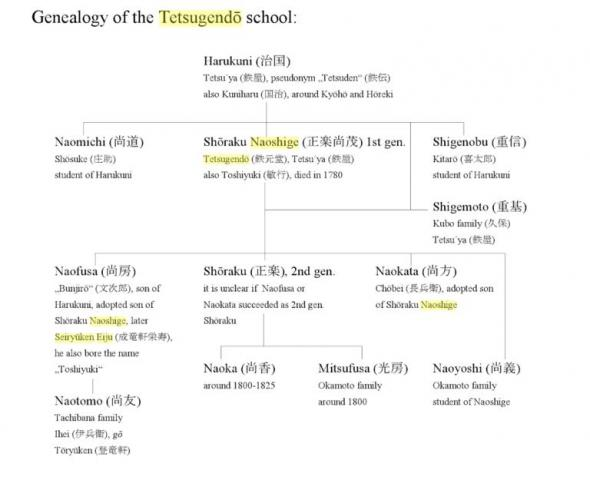 Tetsugendo school.JPG
