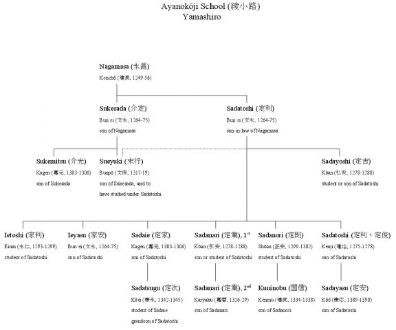 genealogia.png