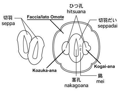 Tsuba___didascalica.JPG