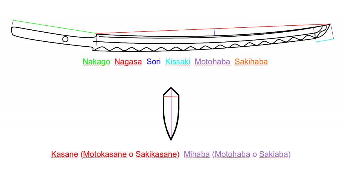 misure-katana.png